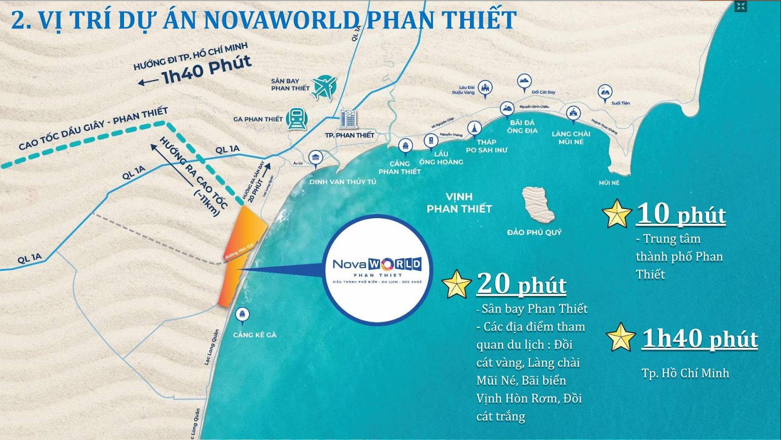 Vị trí dự án NovaWorld Phan Thiết ở đâu Bình Thuận? 2