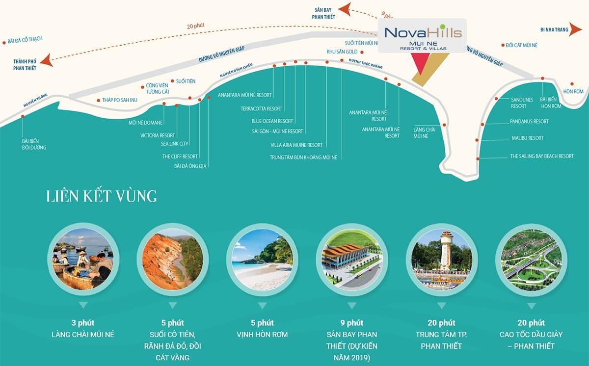 Vị trí NovaHills Mũi Né Resort Villas - Centara Mirage