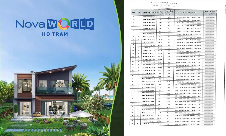 Bảng giá NovaWorld Hồ Tràm Novaland